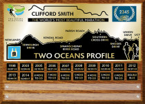 A3 Two Oceans - Own Medals Brass - T01