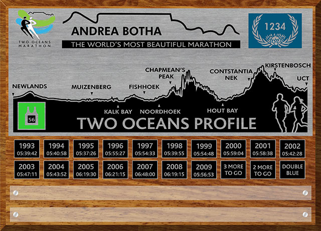 A3 Two Oceans - Own Medals Stainless Steel - T04