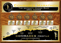 Own Medal Plaque for Comrades